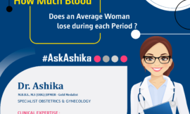 How much Blood does an average women bleed during each Period?